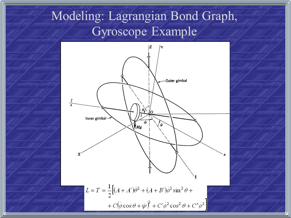 Modeling: Lagrangian Bond Graph, Gyroscope Example