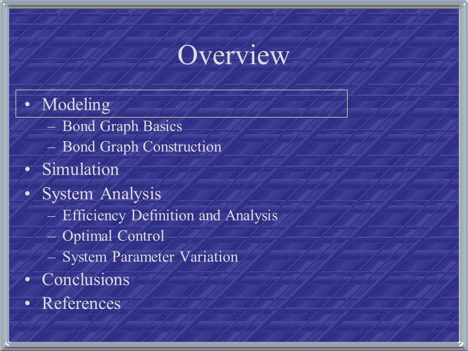 System Analysis: Servo-Positioning System