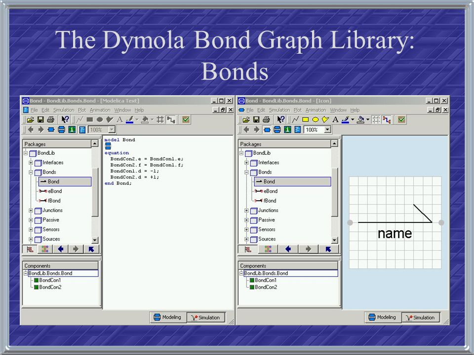 The Dymola Bond Graph Library: Bonds