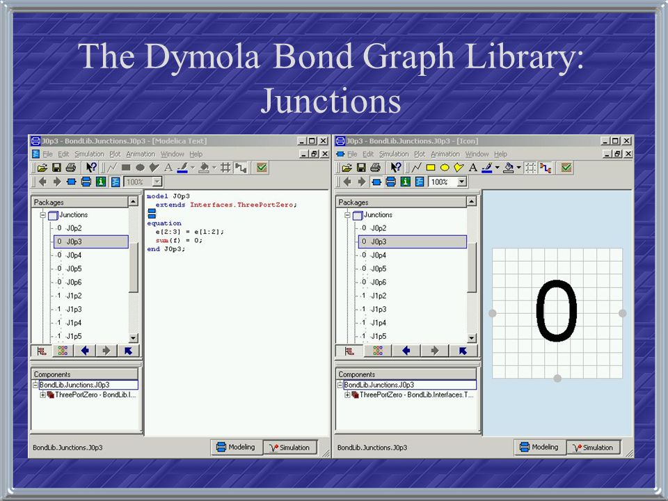 The Dymola Bond Graph Library: Junctions