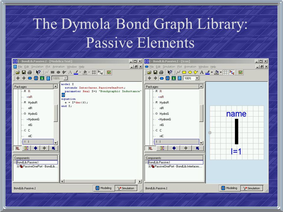 The Dymola Bond Graph Library: Passive Elements
