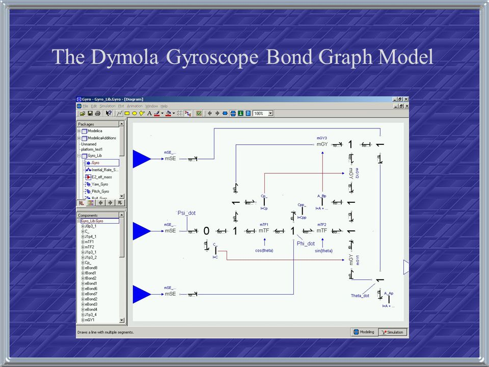 The Dymola Gyroscope Bond Graph Model