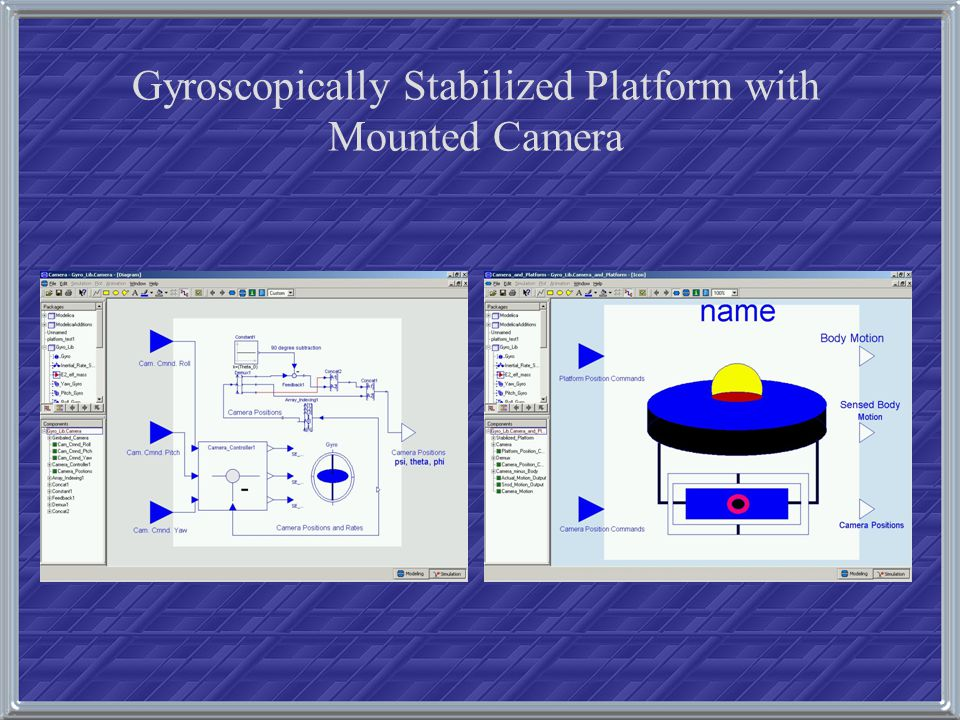 Gyroscopically Stabilized Platform with Mounted Camera