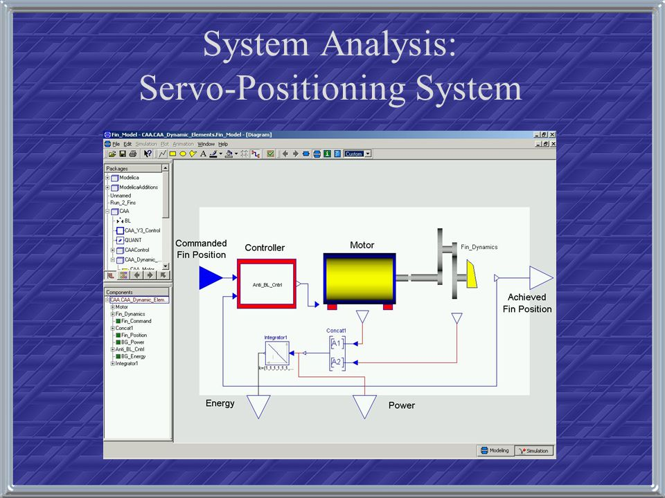 System Analysis: Servo-Positioning System