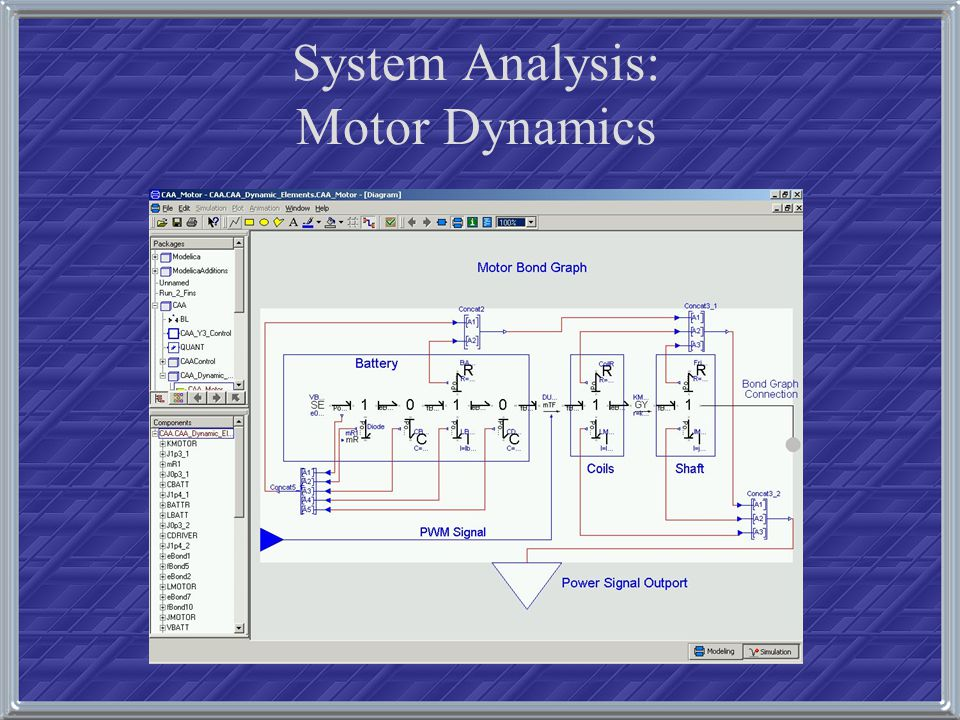 System Analysis: Motor Dynamics