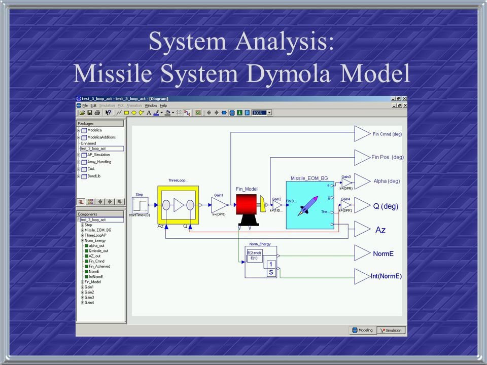 System Analysis: Missile System Dymola Model