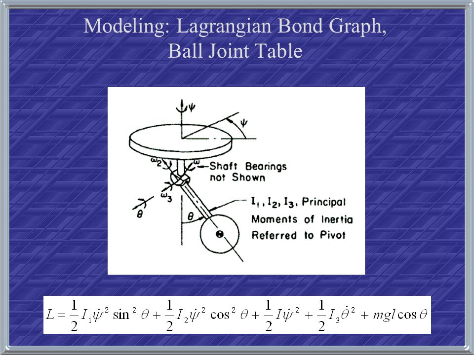 Modeling: Lagrangian Bond Graph, Ball Joint Table