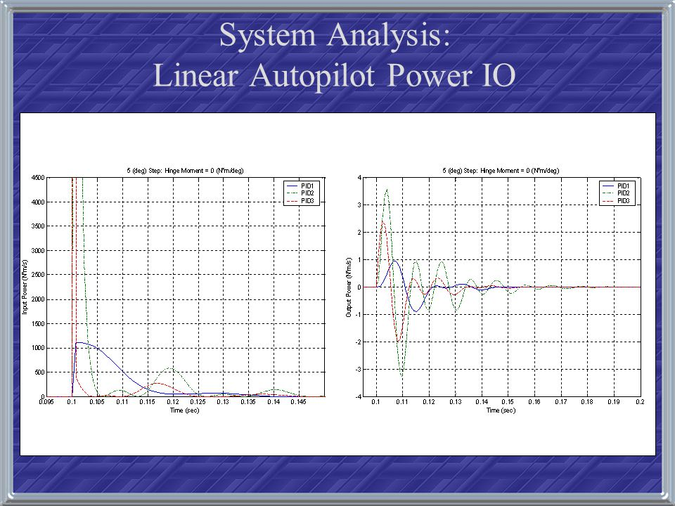 System Analysis: Linear Autopilot Power IO