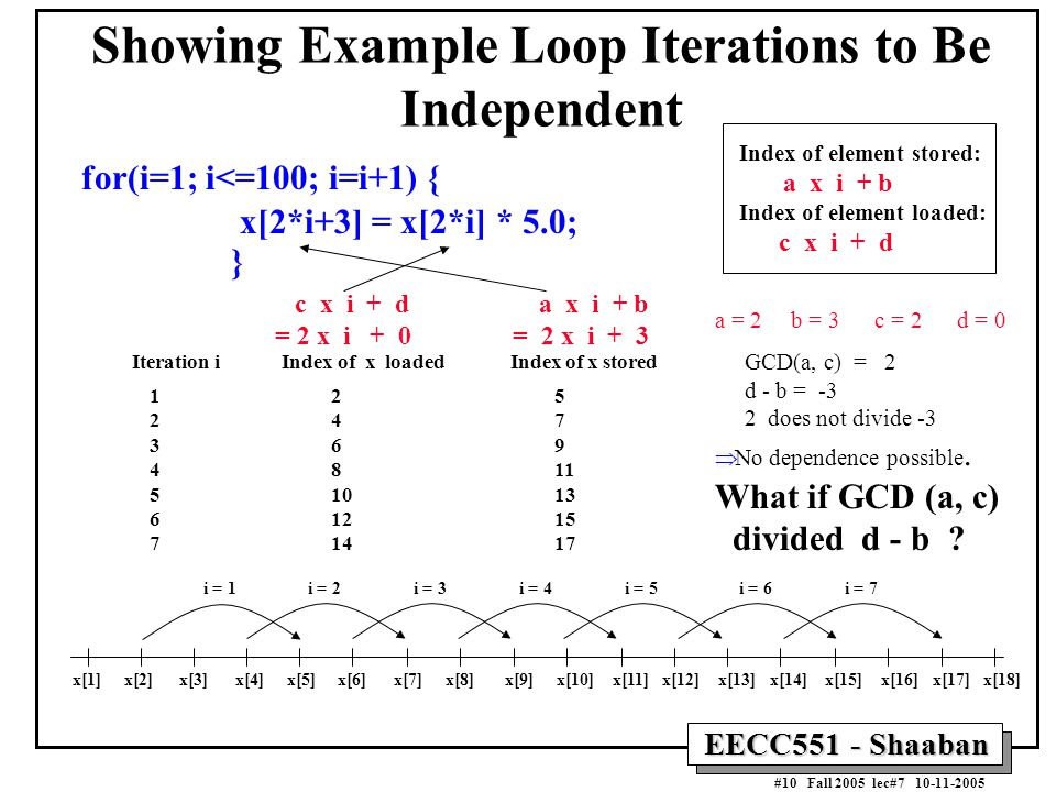 EECC551 - Shaaban #10 Fall 2005 lec#7 10-11-2005 Showing Example Loop Iterations to Be Independent for(i=1; i<=100; i=i+1) { x[2*i+3] = x[2*i] * 5.0; } Iteration i Index of x loaded Index of x stored 2 4 6 8 10 12 14 5 7 9 11 13 15 17 Index of element stored: a x i + b Index of element loaded: c x i + d a = 2 b = 3 c = 2 d = 0 GCD(a, c) = 2 d - b = -3 2 does not divide -3   No dependence possible.