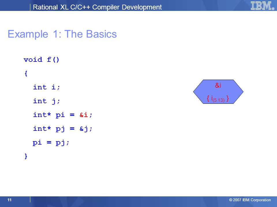 Rational XL C/C++ Compiler Development © 2007 IBM Corporation 11 Example 1: The Basics void f() { int i; int j; int* pi = &i; int* pj = &j; pi = pj; } &i { i (5.13) }