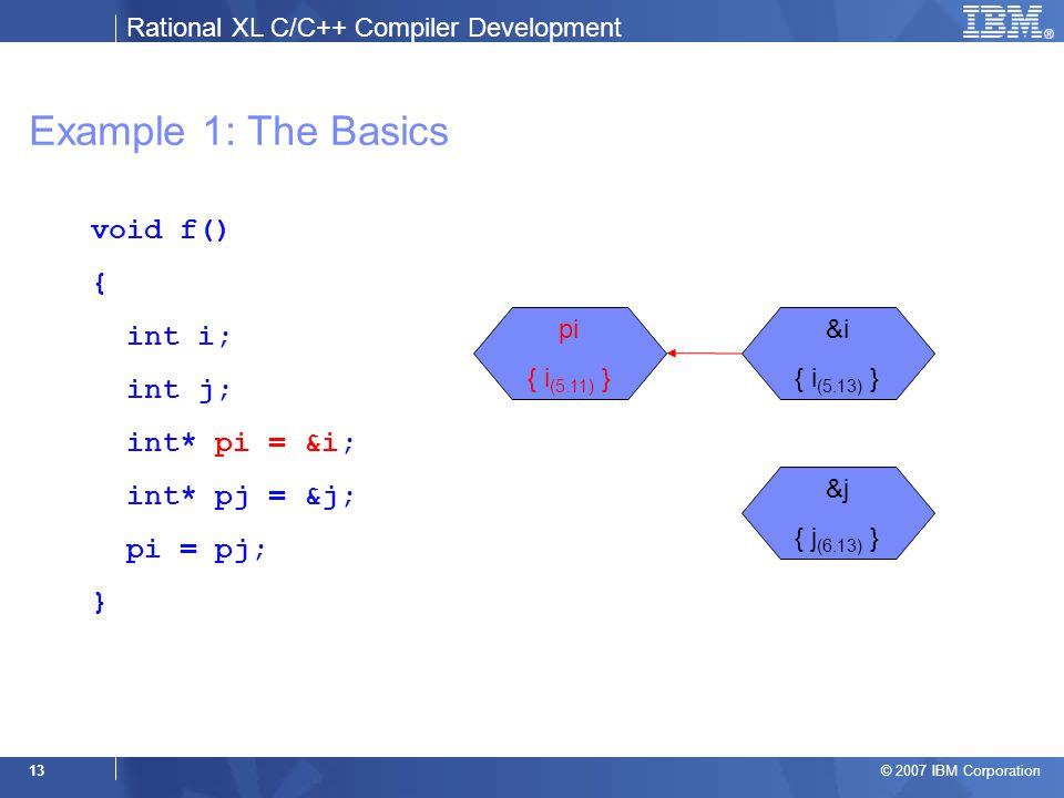 Rational XL C/C++ Compiler Development © 2007 IBM Corporation 13 Example 1: The Basics void f() { int i; int j; int* pi = &i; int* pj = &j; pi = pj; } &i { i (5.13) } &j { j (6.13) } pi { i (5.11) }