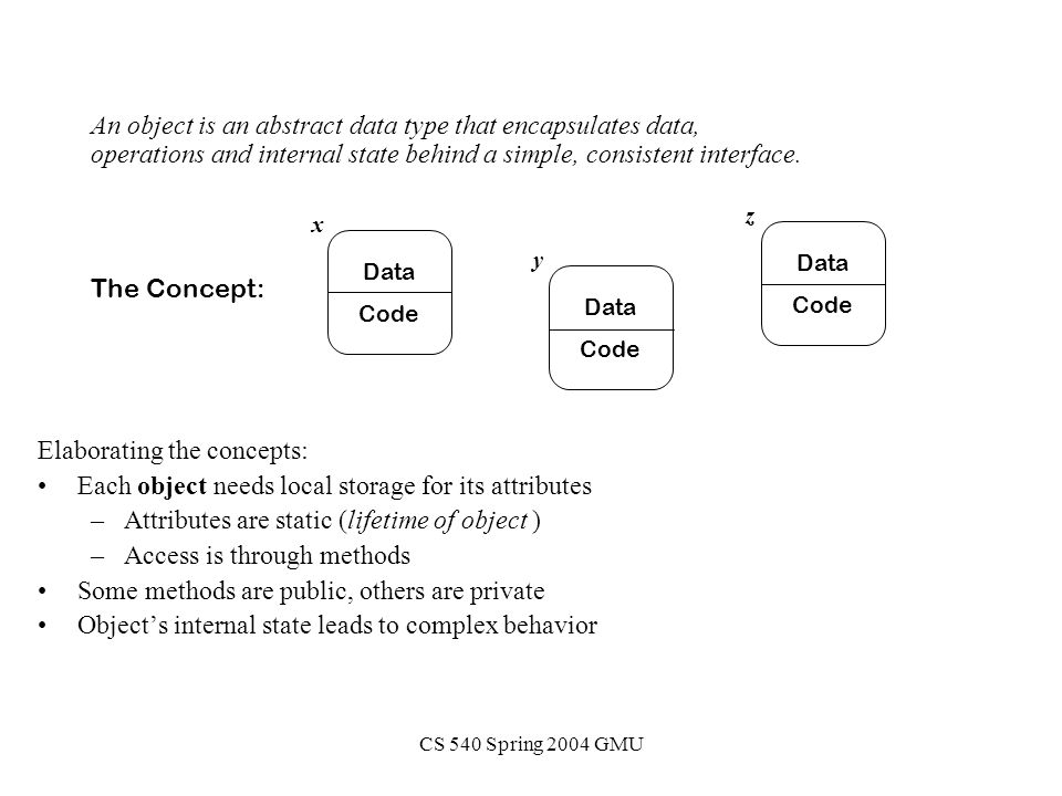 CS 540 Spring 2004 GMU An object is an abstract data type that encapsulates data, operations and internal state behind a simple, consistent interface.