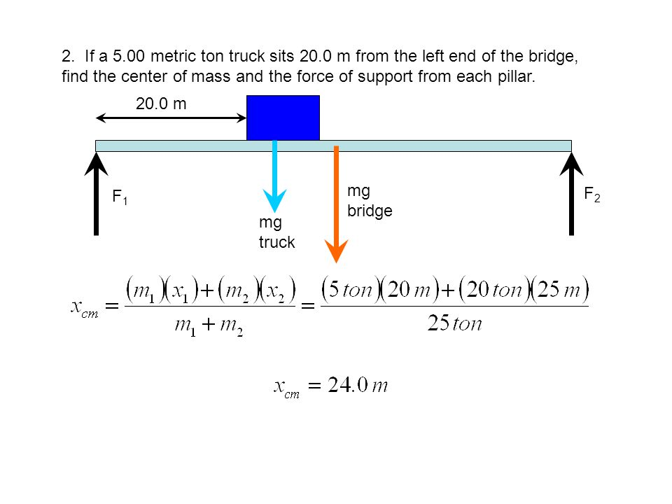 2. {continued} Put pivot at left end to get the force F2 from torque: Use net force to get to F1:
