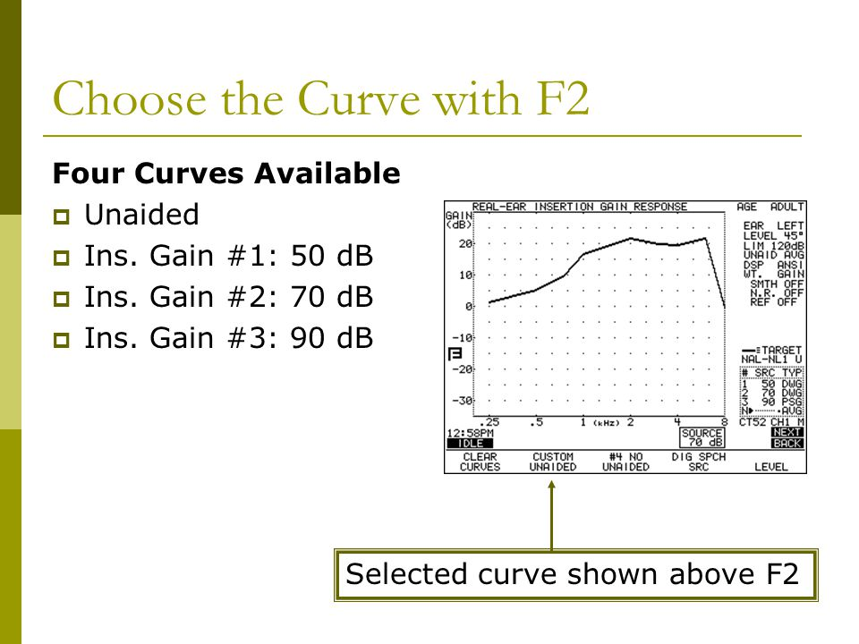 Choose the Curve with F2 Four Curves Available  Unaided  Ins. Gain #1: 50 dB  Ins. Gain #2: 70 dB  Ins. Gain #3: 90 dB Selected curve shown above