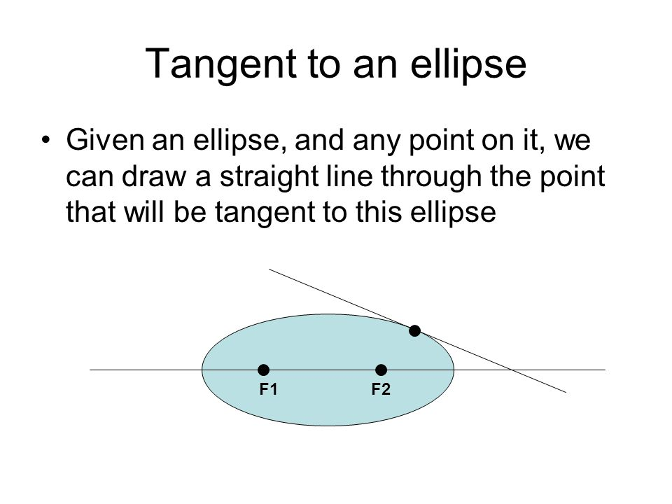 Tangent to an ellipse Given an ellipse, and any point on it, we can draw a straight line through the point that will be tangent to this ellipse F1F2