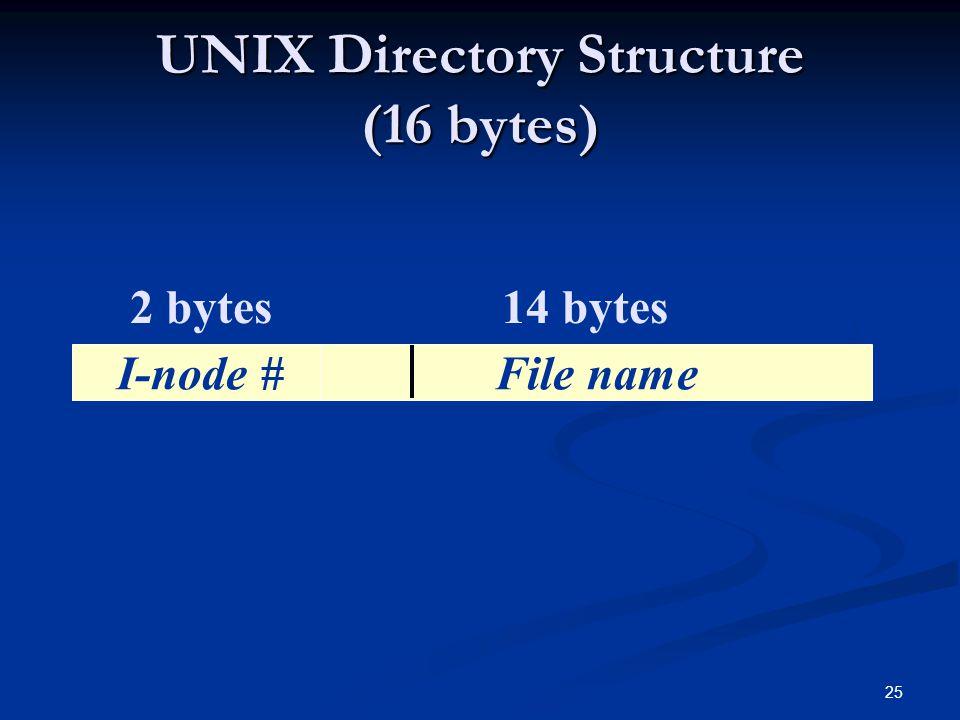 25 UNIX Directory Structure (16 bytes) I-node #File name 2 bytes14 bytes