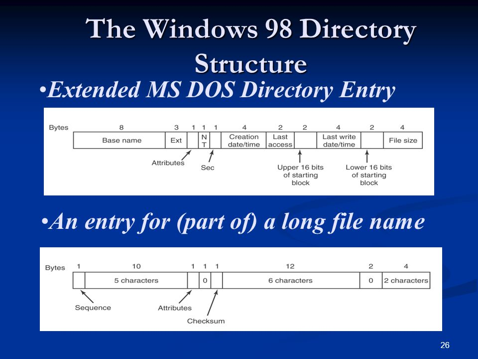 26 The Windows 98 Directory Structure Extended MS DOS Directory Entry An entry for (part of) a long file name