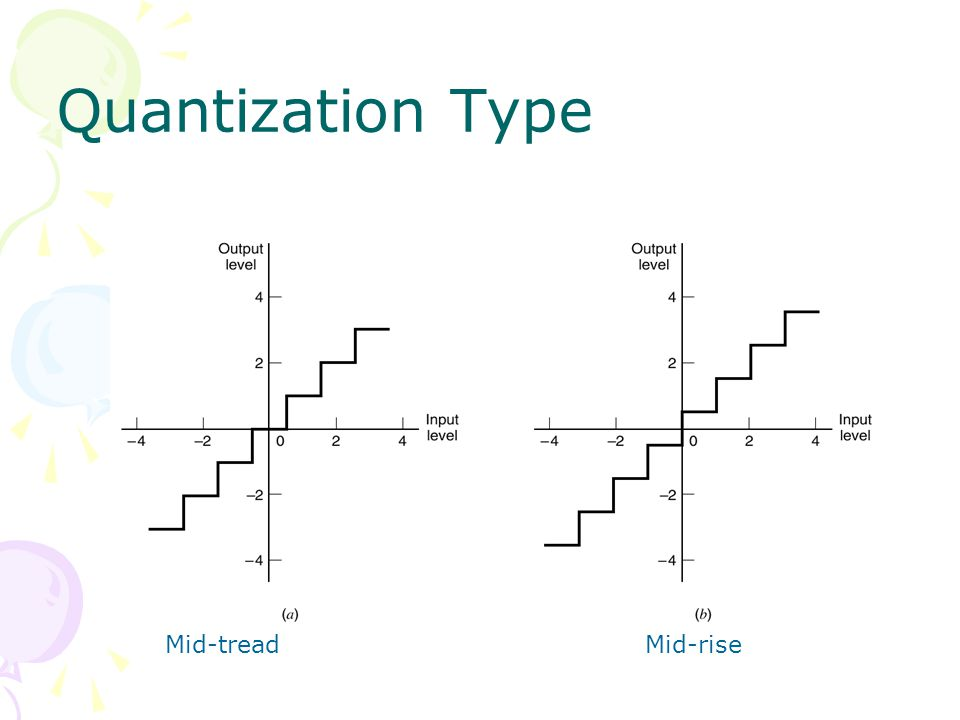 Quantization Type Mid-tread Mid-rise