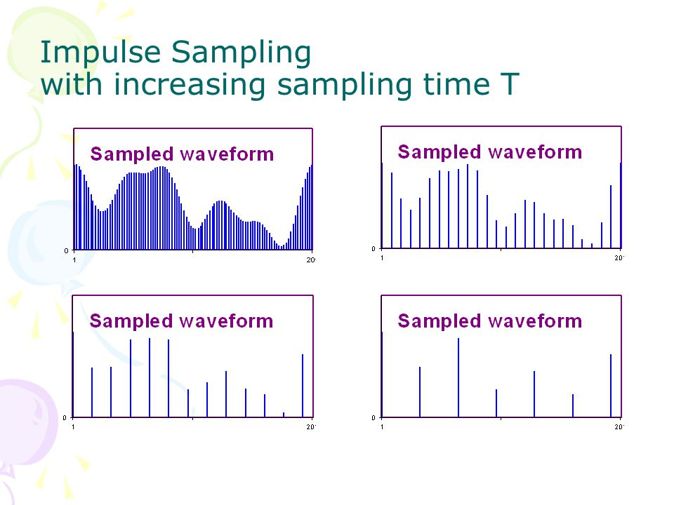 Impulse Sampling with increasing sampling time T