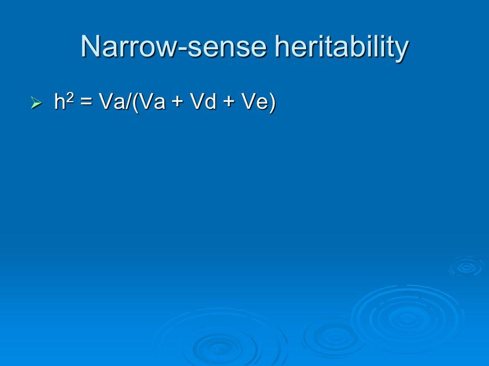 Narrow-sense heritability  h 2 = Va/(Va + Vd + Ve)