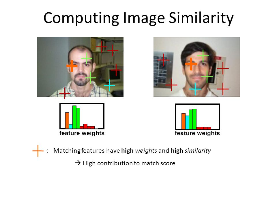 feature weights Computing Image Similarity : Matching features have high weights and high similarity  High contribution to match score