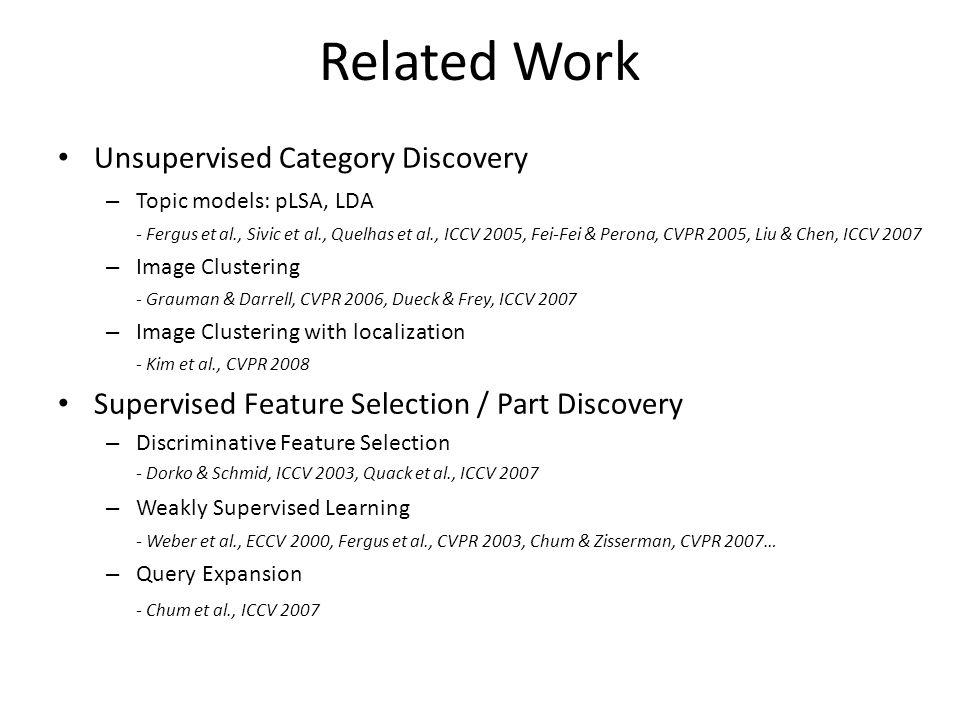 Related Work Unsupervised Category Discovery – Topic models: pLSA, LDA - Fergus et al., Sivic et al., Quelhas et al., ICCV 2005, Fei-Fei & Perona, CVP