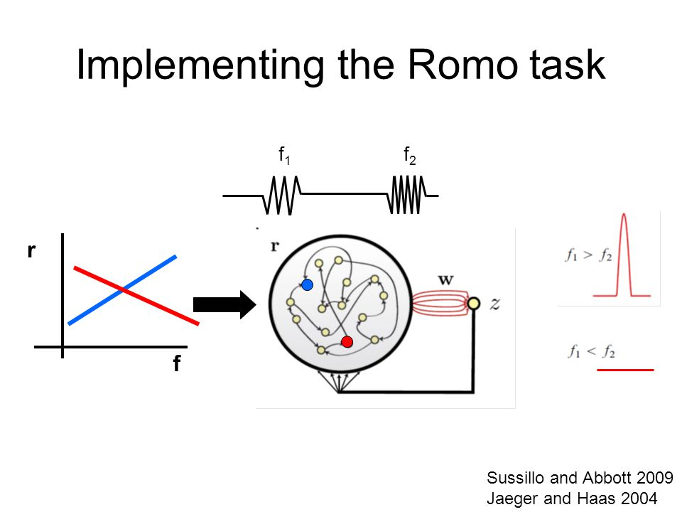 Implementing the Romo task f1f1 f2f2 f r Sussillo and Abbott 2009 Jaeger and Haas 2004