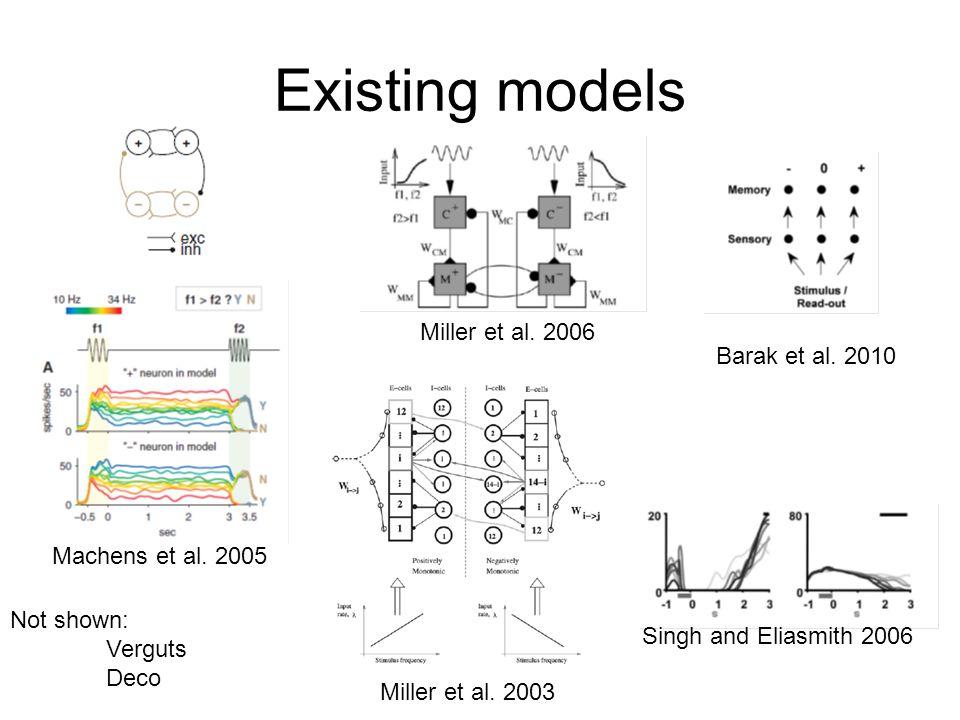 Existing models Machens et al. 2005 Miller et al.