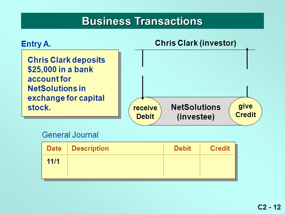 C2 - 12 Business Transactions General Journal receive Debit give Credit NetSolutions (investee) Chris Clark (investor) give Credit Entry A. DateDescri