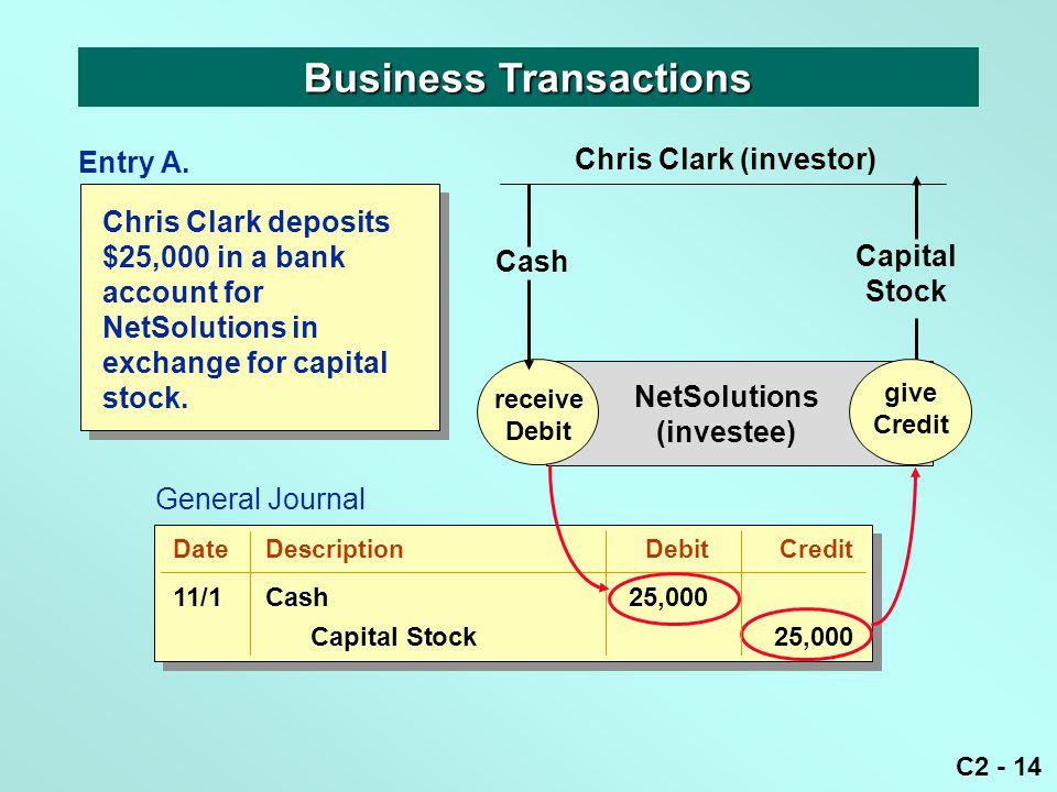 C2 - 14 Business Transactions General Journal DateDescriptionDebitCredit 11/1Cash 25,000 Capital Stock 25,000 receive Debit give Credit NetSolutions (