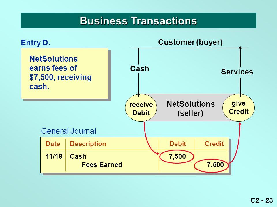 C2 - 23 NetSolutions earns fees of $7,500, receiving cash. Business Transactions receive Debit give Credit NetSolutions (seller) Cash Customer (buyer)