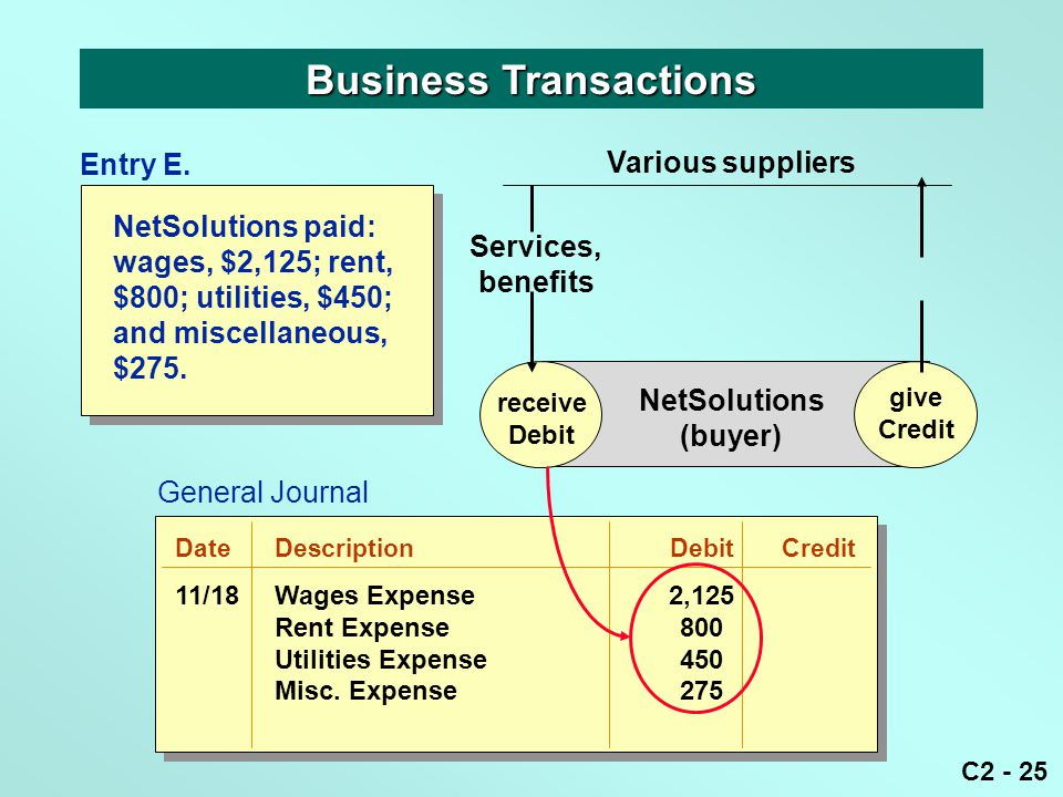 C2 - 25 DateDescriptionDebitCredit 11/18 Wages Expense2,125 Rent Expense800 Utilities Expense450 Misc. Expense275 NetSolutions paid: wages, $2,125; re