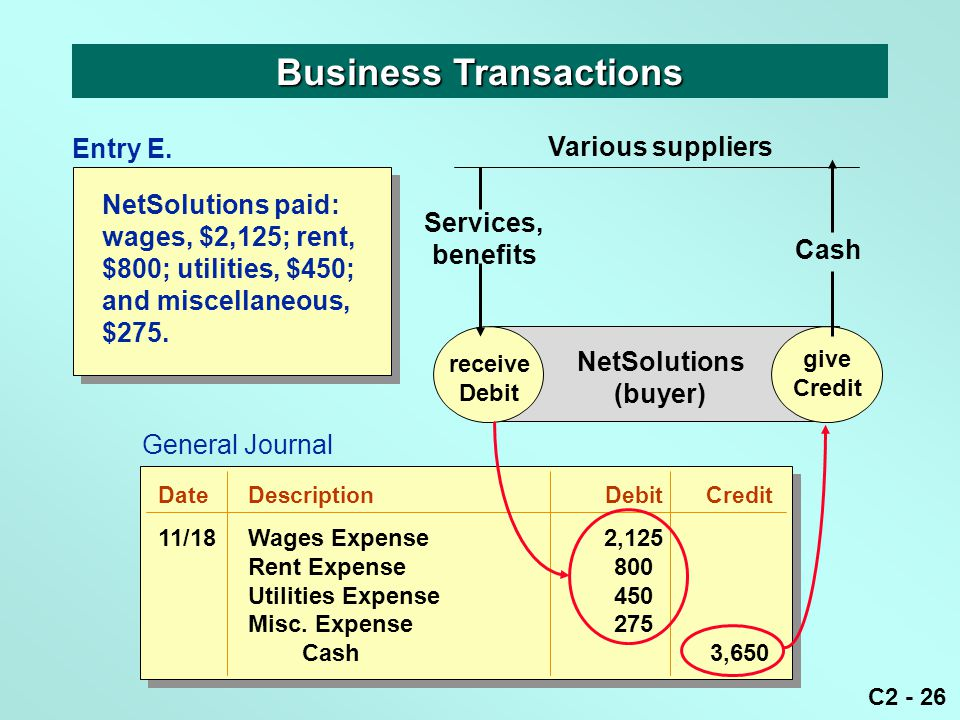 C2 - 26 DateDescriptionDebitCredit 11/18 Wages Expense2,125 Rent Expense800 Utilities Expense450 Misc. Expense275 Cash 3,650 NetSolutions paid: wages,