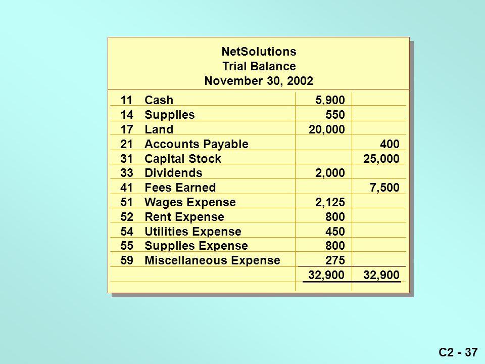C2 - 37 NetSolutions Trial Balance November 30, 2002 11Cash5,900 14Supplies550 17Land20,000 21Accounts Payable400 31Capital Stock25,000 33Dividends2,0