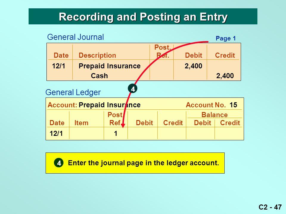 C2 - 47 Post. DateDescriptionRef.DebitCredit 12/1Prepaid Insurance 2,400 Cash 2,400 Post. Balance DateItemRef.DebitCredit DebitCredit 12/11 Account: P