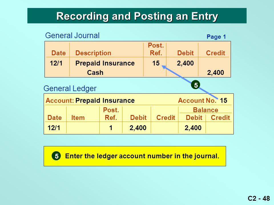 C2 - 48 Post. DateDescriptionRef.DebitCredit 12/1Prepaid Insurance152,400 Cash 2,400 Post. Balance DateItemRef.DebitCredit DebitCredit 12/112,4002,400