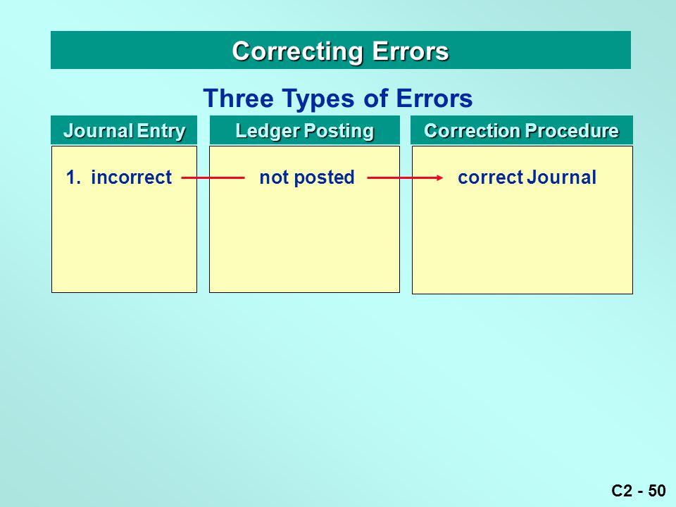C2 - 50 Correcting Errors Three Types of Errors Journal Entry Ledger Posting Correction Procedure 1.incorrectnot postedcorrect Journal