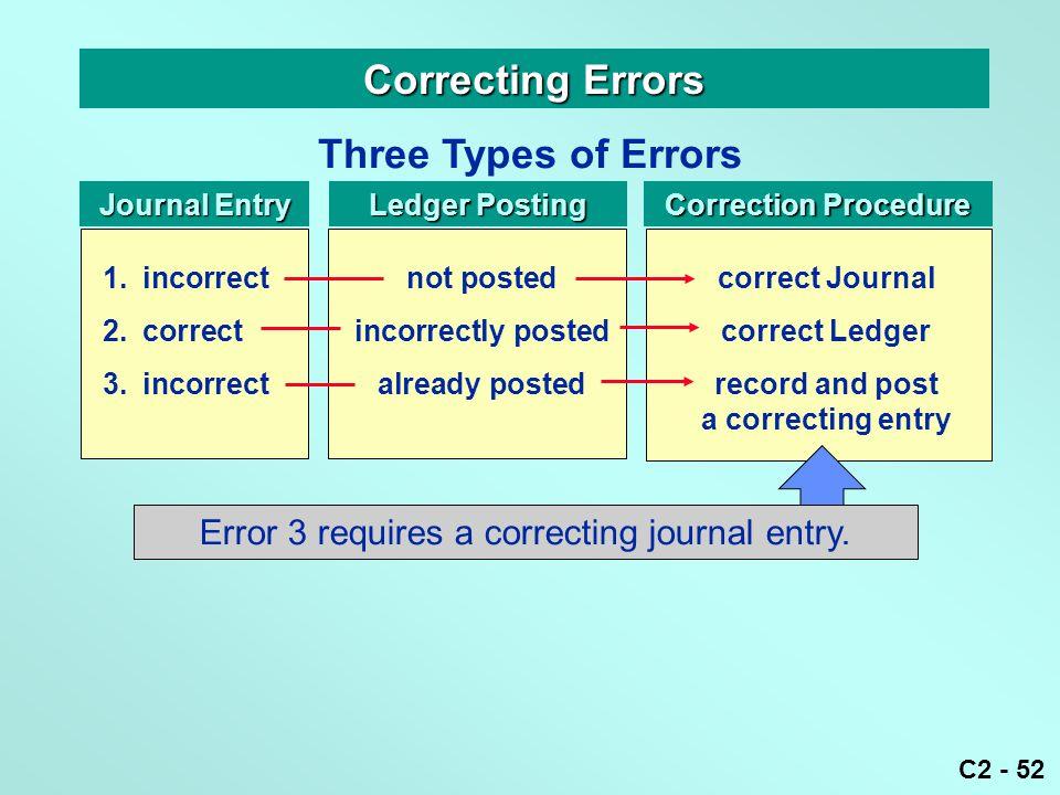 C2 - 52 Correcting Errors Three Types of Errors Journal Entry Ledger Posting Correction Procedure Error 3 requires a correcting journal entry. 1.incor