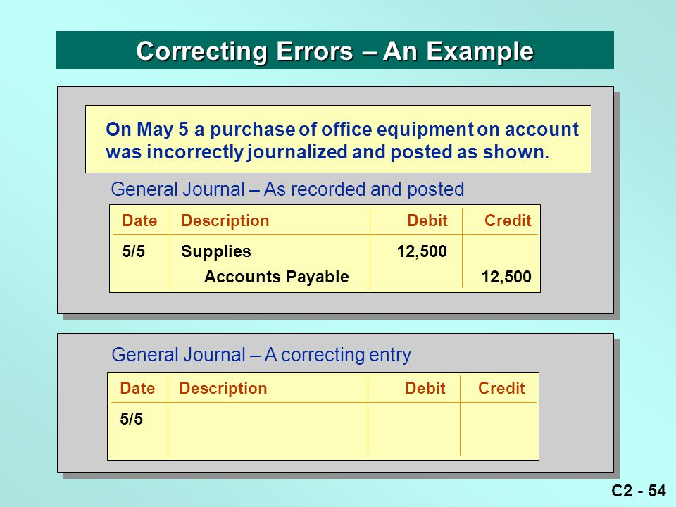 C2 - 54 General Journal – As recorded and posted On May 5 a purchase of office equipment on account was incorrectly journalized and posted as shown. G