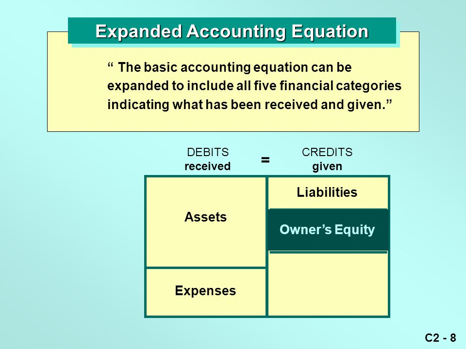 """C2 - 8 Expanded Accounting Equation """" The basic accounting equation can be expanded to include all five financial categories indicating what has been"""