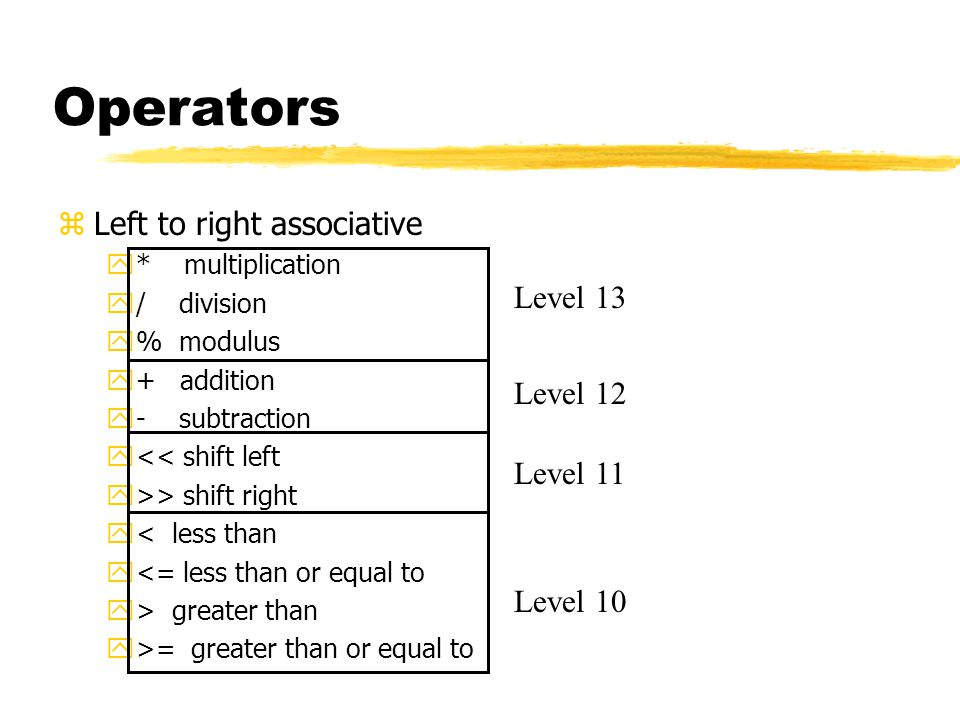 Operators zLeft to right associative y== equal to y!= not equal y& bitwise and y^ bitwise exclusive or y| bitwise inclusive or y&& logical and y|| logical or y?: conditional expression Level 9 Level 4 Level 8 Level 7 Level 6 Level 5 Level 3