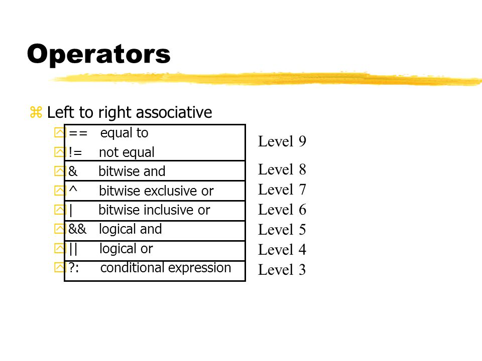 Operators zRight to left associative y= assignment y*= multiply and assign y/= divide and assign y%= modulus and assign y+= addition and assign y-= subtract and assign y<<= shift left and assign y>>= shift right and assign y&= bitwise AND and assign y|= bitwise OR and assign y^= exclusive OR and assign y, comma (left to right) Level 2 Level 1