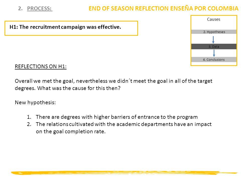 2.PROCESS: END OF SEASON REFLECTION ENSEÑA POR COLOMBIA H1: The recruitment campaign was effective.