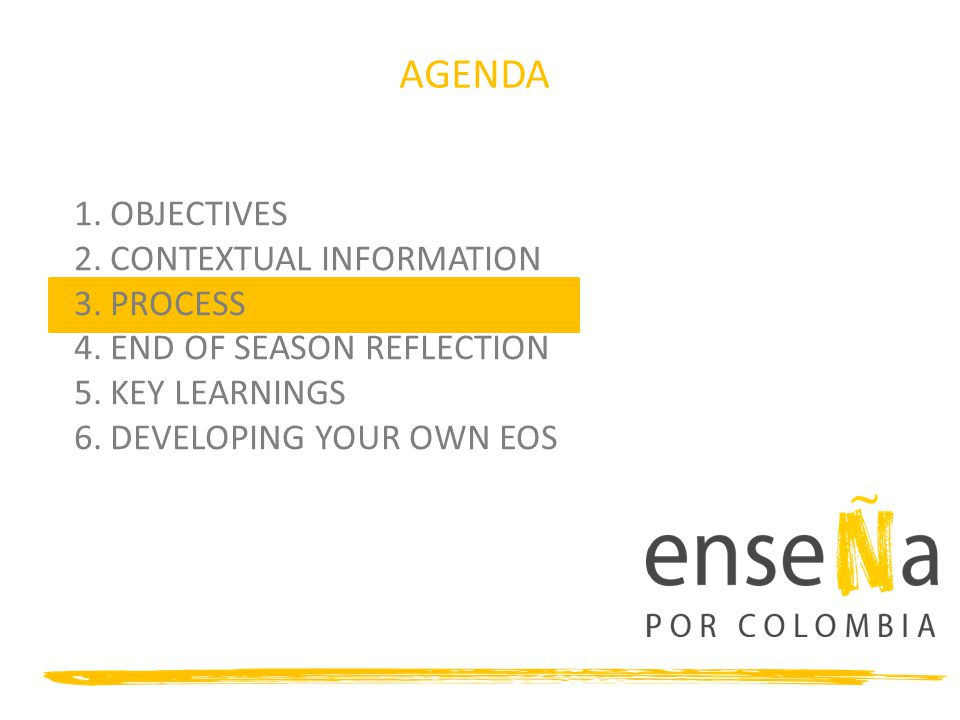 AGENDA 1.OBJECTIVES 2.CONTEXTUAL INFORMATION 3.PROCESS 4.END OF SEASON REFLECTION 5.KEY LEARNINGS 6.DEVELOPING YOUR OWN EOS