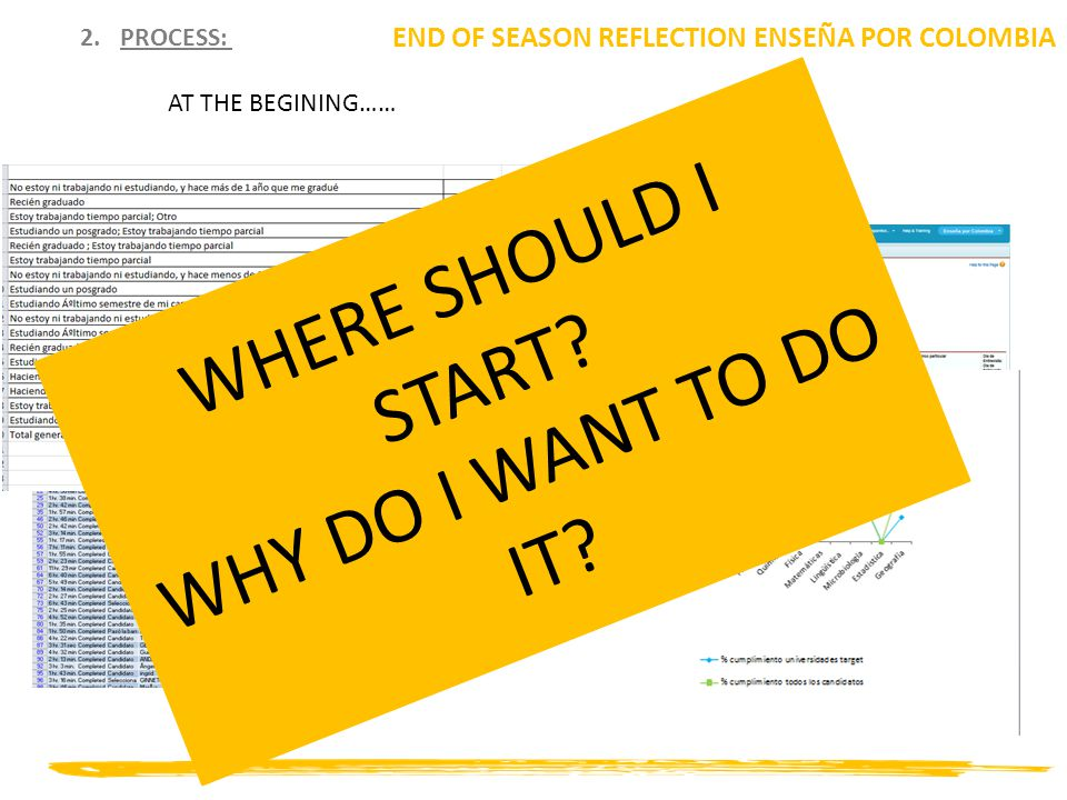 2.PROCESS: END OF SEASON REFLECTION ENSEÑA POR COLOMBIA AT THE BEGINING…… WAS THE RECRUITMENT CAMPAIGN EFECTIVE.