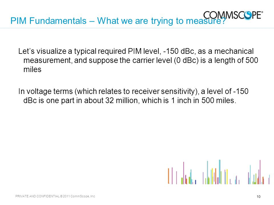 10 PRIVATE AND CONFIDENTIAL © 2011 CommScope, Inc PIM Fundamentals – What we are trying to measure.