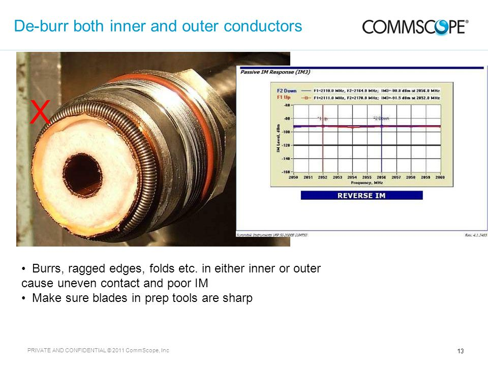 13 PRIVATE AND CONFIDENTIAL © 2011 CommScope, Inc De-burr both inner and outer conductors X Burrs, ragged edges, folds etc.