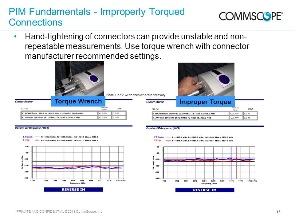 15 PRIVATE AND CONFIDENTIAL © 2011 CommScope, Inc PIM Fundamentals - Improperly Torqued Connections Hand-tightening of connectors can provide unstable and non- repeatable measurements.