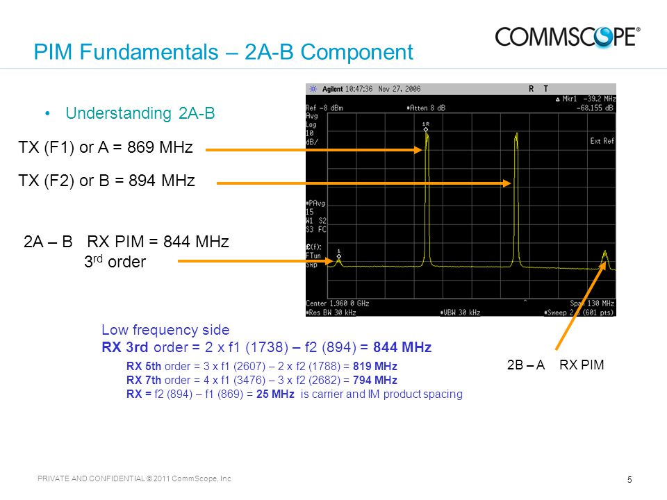 16 PRIVATE AND CONFIDENTIAL © 2011 CommScope, Inc PIM Fundamentals – Summary PIM is measured as a ratio of interference signal to carrier signal, shown in: dBm or dBc and typically 2 carriers x 20 watts per carrier.