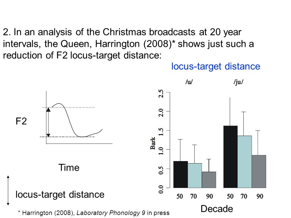 2. In an analysis of the Christmas broadcasts at 20 year intervals, the Queen, Harrington (2008)* shows just such a reduction of F2 locus-target dista